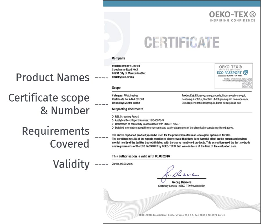 ECO PASSPORT by OEKO-TEX® Certificate with main points highlighted