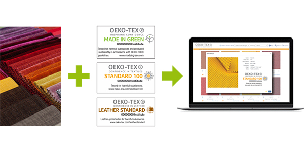 Fabrics + 3 OEKO-TEX® product labels with arrow to computer with CertLink