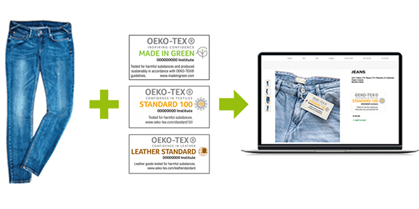 Jeans + 3 OEKO-TEX® product labels with arrow to computer with Global Library