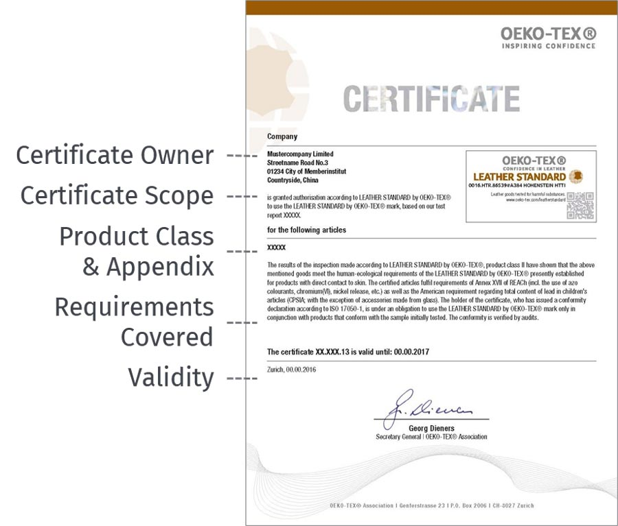 LEATHER STANDARD by OEKO-TEX® Certificate with main points highlighted