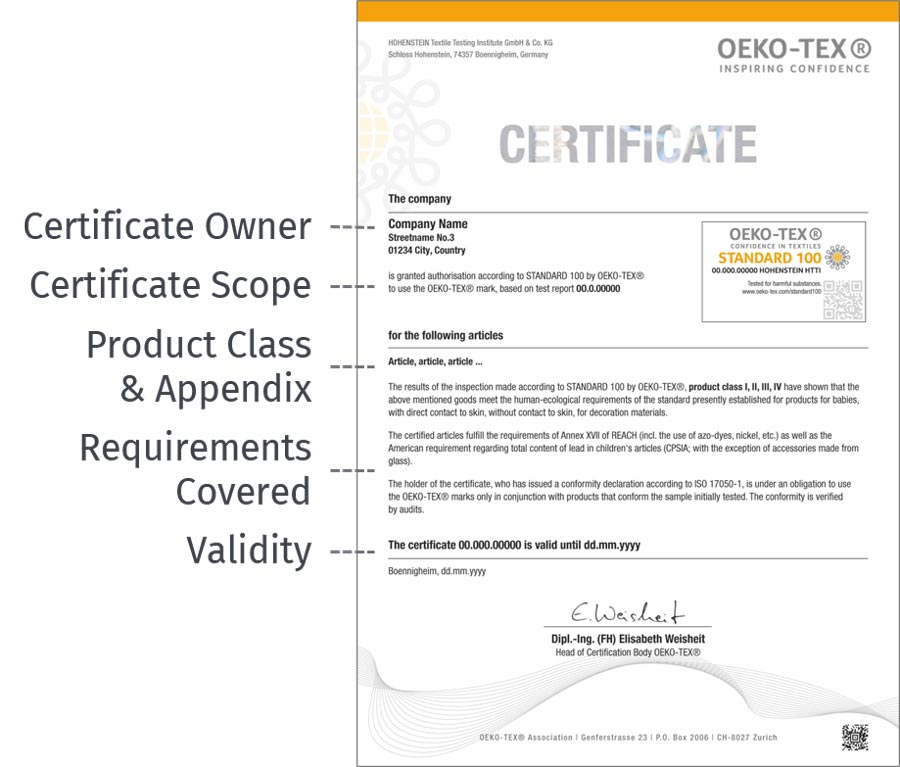 STANDARD 100 by OEKO-TEX® Certificate with main points highlighted