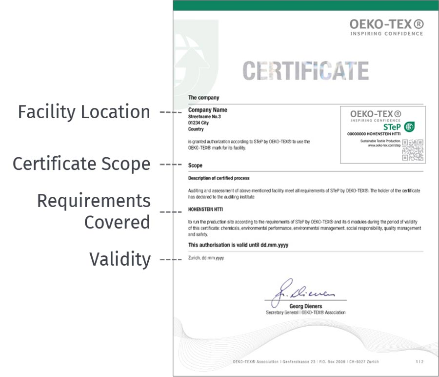 STeP by OEKO-TEX® Certificate with main points highlighted