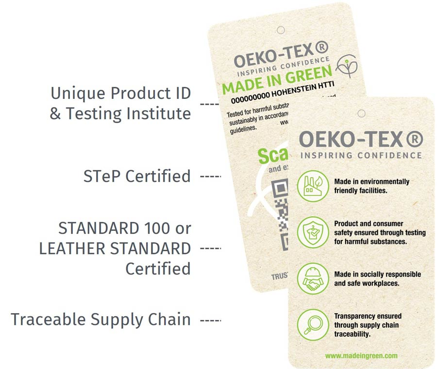 MADE IN GREEN by OEKO-TEX® Hangtag with main points highlighted